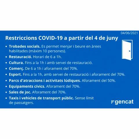 Mesures previstes contra la COVID-19 a partir del 4 de juny